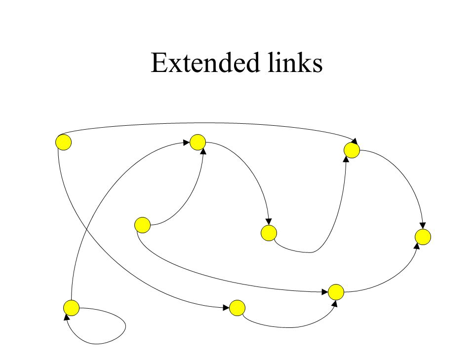 Extended links