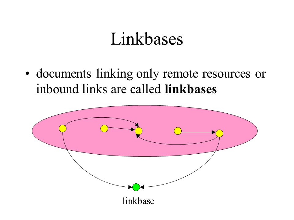 Linkbases documents linking only remote resources or inbound links are called linkbases linkbase