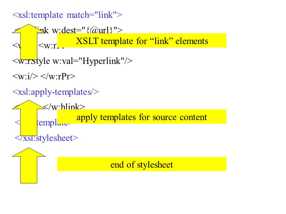 XSLT template for link elementsapply templates for source contentend of stylesheet