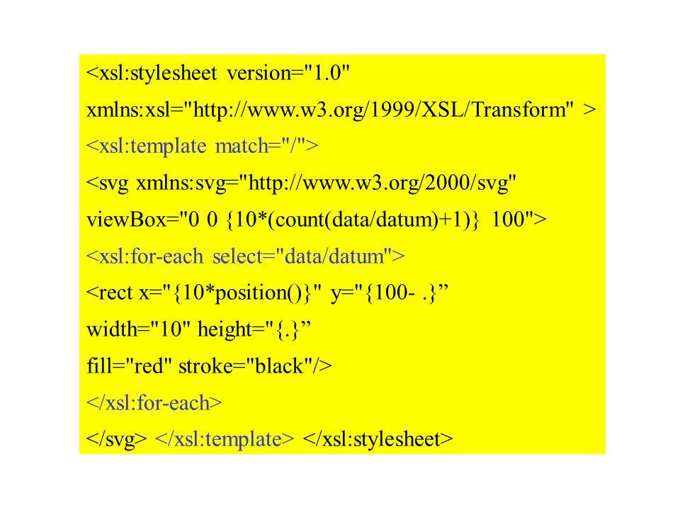 <xsl:stylesheet version= 1.0 xmlns:xsl= http://www.w3.org/1999/XSL/Transform > <svg xmlns:svg= http://www.w3.org/2000/svg viewBox= 0 0 {10*(count(data/datum)+1)} 100 > <rect x= {10*position()} y= {100-.} width= 10 height= {.} fill= red stroke= black />