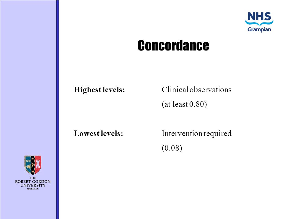 Concordance Highest levels: Clinical observations (at least 0.80) Lowest levels:Intervention required (0.08)