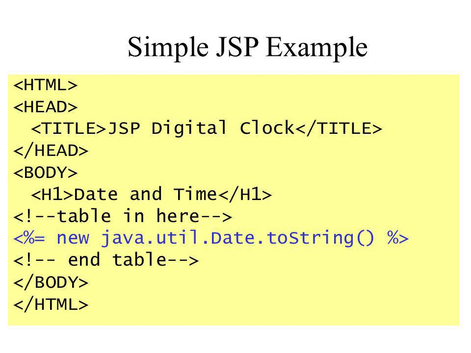 JSP Digital Clock Date and Time Simple JSP Example
