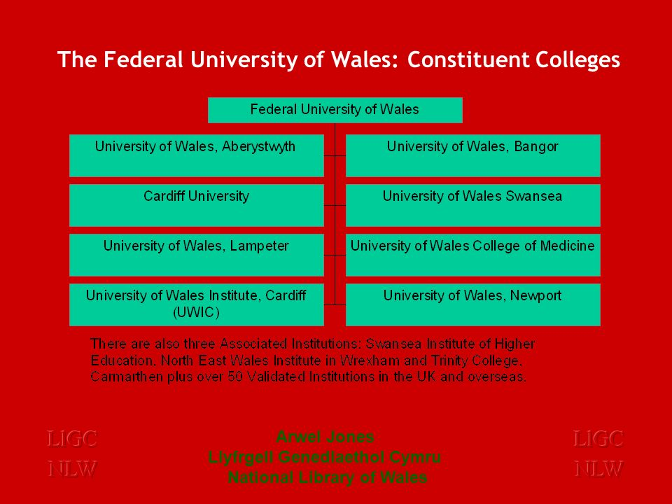 Arwel Jones Llyfrgell Genedlaethol Cymru National Library of Wales The Federal University of Wales: Constituent Colleges