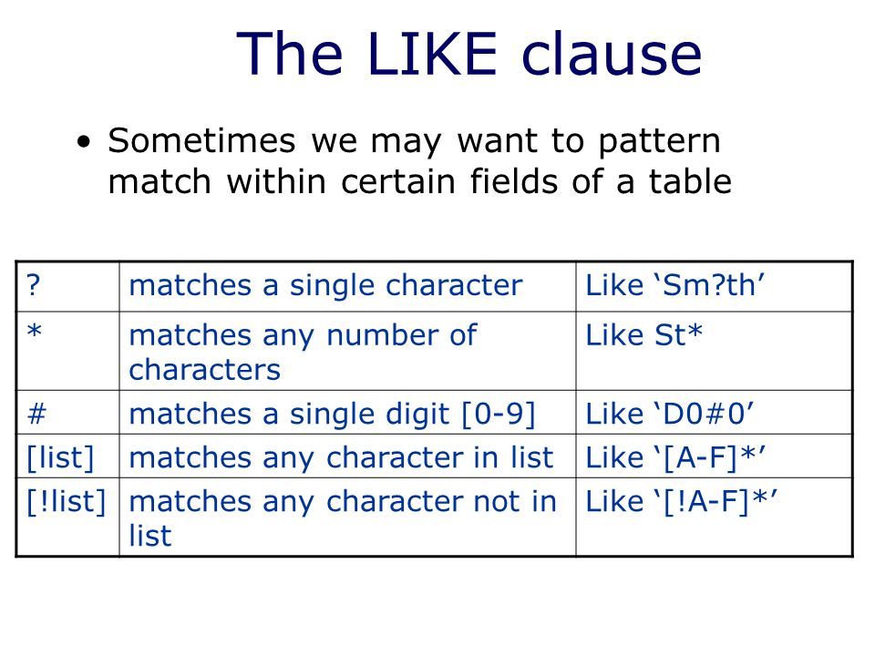 The LIKE clause Sometimes we may want to pattern match within certain fields of a table matches a single characterLike Sm th *matches any number of characters Like St* #matches a single digit [0-9]Like D0#0 [list]matches any character in listLike [A-F]* [!list]matches any character not in list Like [!A-F]*
