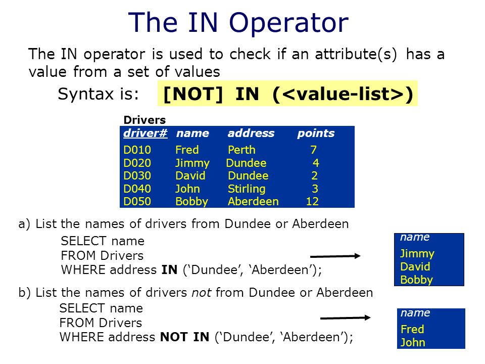 The IN Operator Drivers driver# name address points D010 Fred Perth 7 D020 Jimmy Dundee 4 D030 David Dundee 2 D040 John Stirling 3 D050 Bobby Aberdeen 12 The IN operator is used to check if an attribute(s) has a value from a set of values [NOT] IN ( ) name Jimmy David Bobby Syntax is: a) List the names of drivers from Dundee or Aberdeen SELECT name FROM Drivers WHERE address IN (Dundee, Aberdeen); b) List the names of drivers not from Dundee or Aberdeen SELECT name FROM Drivers WHERE address NOT IN (Dundee, Aberdeen); name Fred John