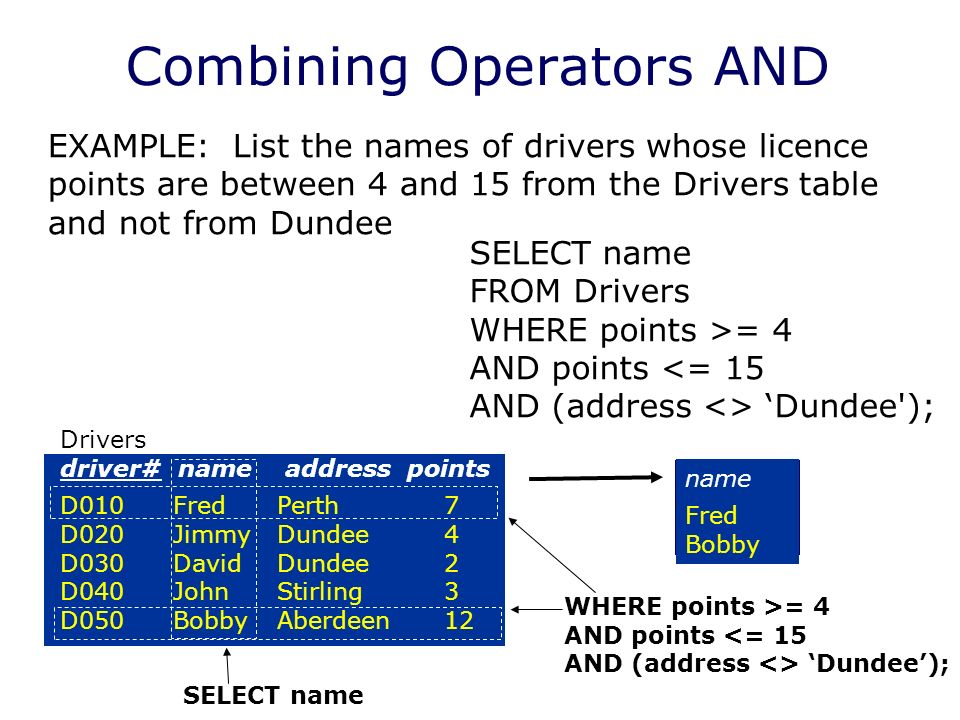 Combining Operators AND Drivers driver# name address points D010 Fred Perth7 D020 Jimmy Dundee 4 D030 David Dundee 2 D040 John Stirling 3 D050 Bobby A