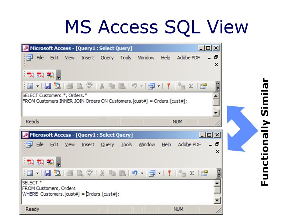 MS Access SQL View Functionally Similar