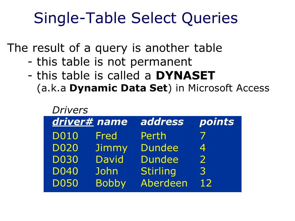 Single-Table Select Queries Drivers driver# name address points D010 FredPerth7 D020 Jimmy Dundee4 D030 DavidDundee2 D040 JohnStirling3 D050 BobbyAberdeen12 The result of a query is another table - this table is not permanent - this table is called a DYNASET (a.k.a Dynamic Data Set) in Microsoft Access