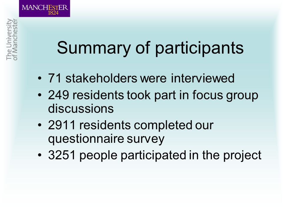 Summary of participants 71 stakeholders were interviewed 249 residents took part in focus group discussions 2911 residents completed our questionnaire