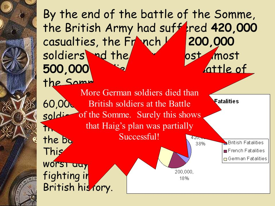 Douglas Haig has been blamed for the slaughter of thousands of men who were under his control in World War One. The Battle of the Somme was one of his