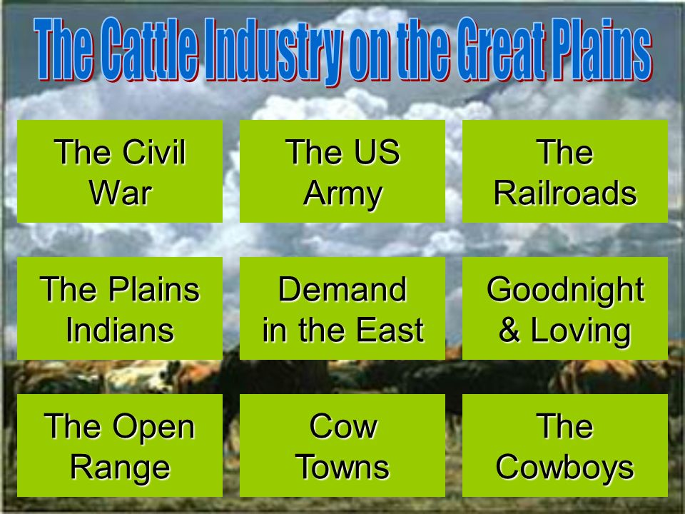 The Civil The Civil War The Plains The Plains Indians The Open The Open Range Cow Towns Demand in the East in the East The US The US Army The Railroad