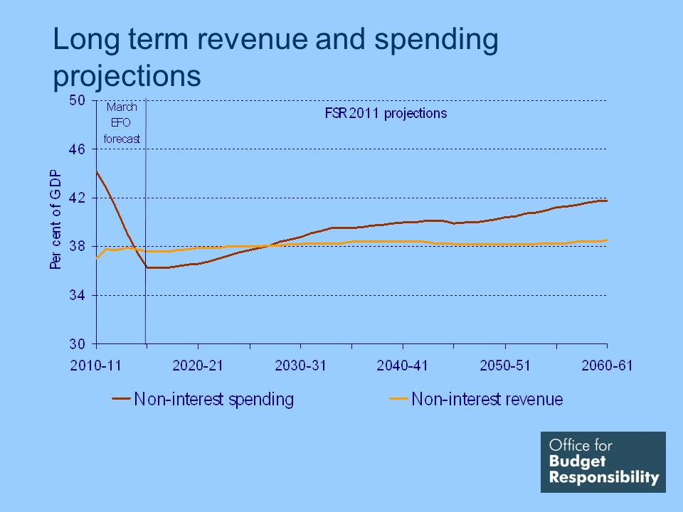 Long term revenue and spending projections