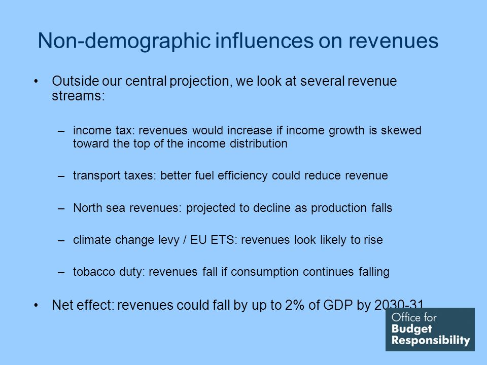 Non-demographic influences on revenues Outside our central projection, we look at several revenue streams: –income tax: revenues would increase if income growth is skewed toward the top of the income distribution –transport taxes: better fuel efficiency could reduce revenue –North sea revenues: projected to decline as production falls –climate change levy / EU ETS: revenues look likely to rise –tobacco duty: revenues fall if consumption continues falling Net effect: revenues could fall by up to 2% of GDP by