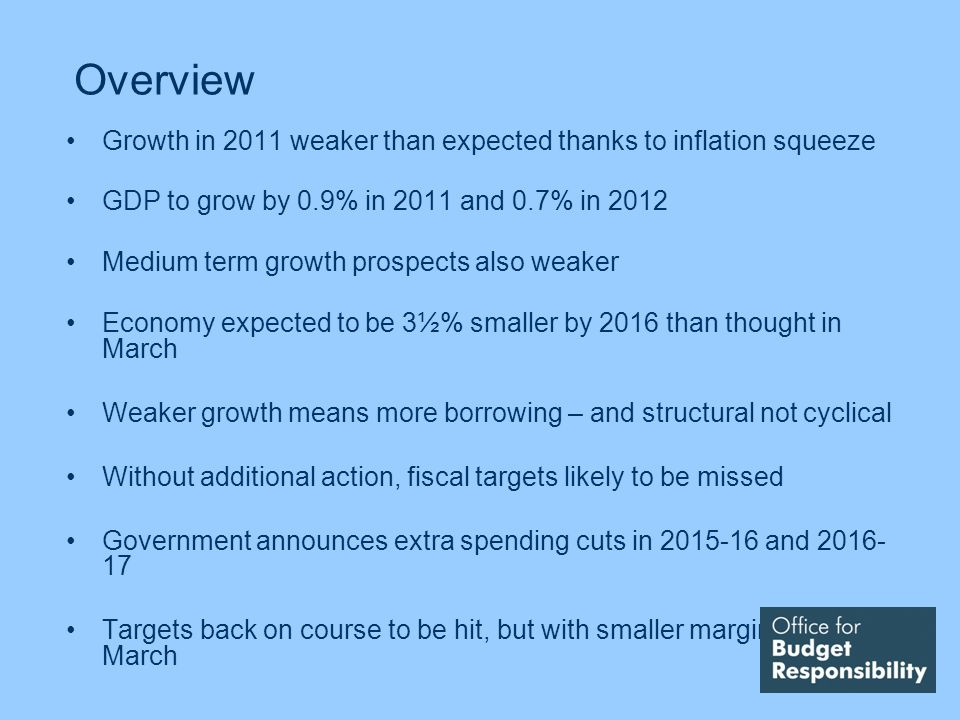 Overview Growth in 2011 weaker than expected thanks to inflation squeeze GDP to grow by 0.9% in 2011 and 0.7% in 2012 Medium term growth prospects also weaker Economy expected to be 3½% smaller by 2016 than thought in March Weaker growth means more borrowing – and structural not cyclical Without additional action, fiscal targets likely to be missed Government announces extra spending cuts in 2015-16 and 2016- 17 Targets back on course to be hit, but with smaller margin than March