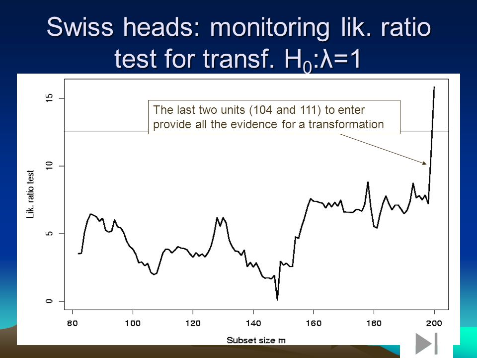 Swiss heads: monitoring lik. ratio test for transf.