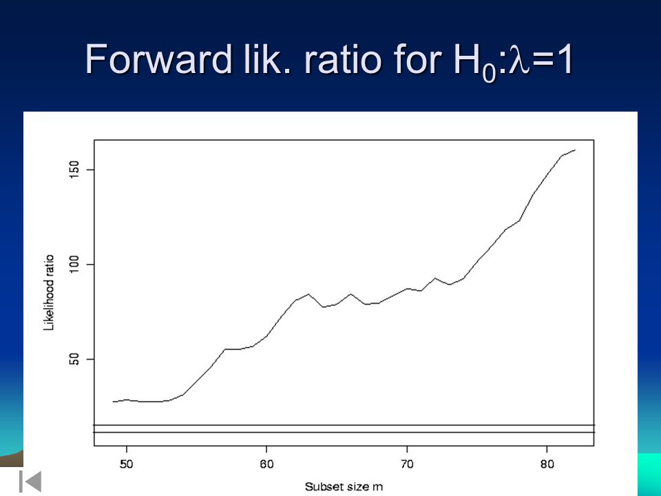Forward lik. ratio for H 0 : =1