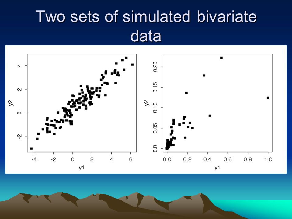 Two sets of simulated bivariate data