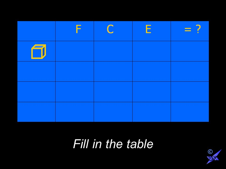 Fill in the table ©