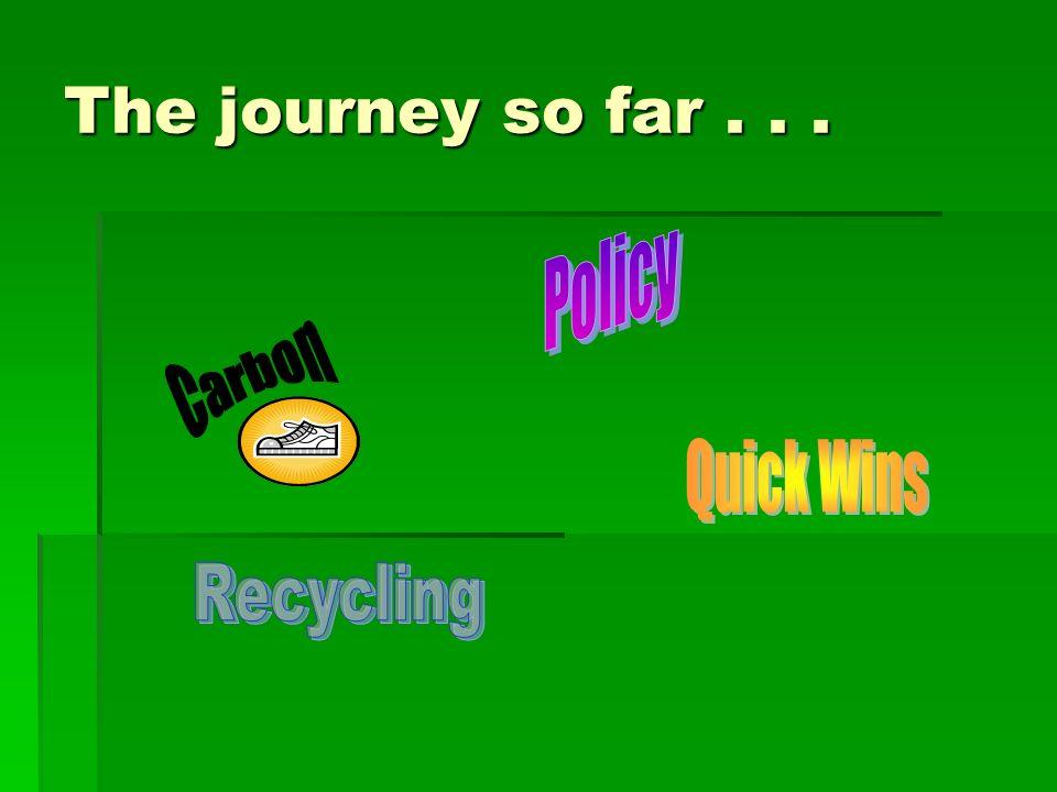 The journey so far...