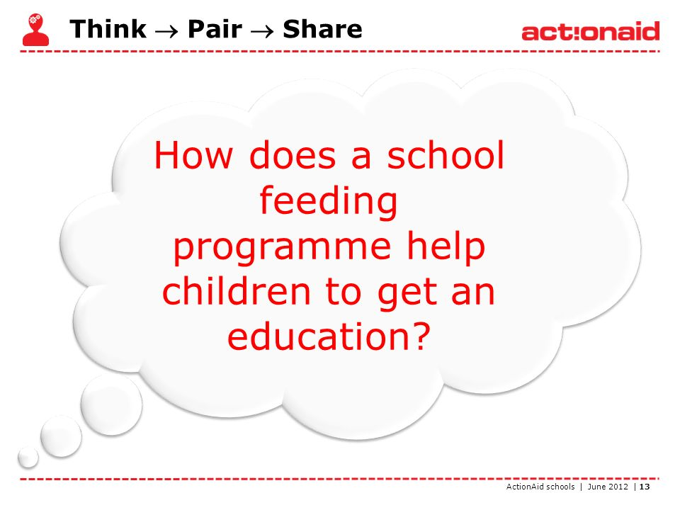ActionAid schools | June 2012 | 13 Think Pair Share How does a school feeding programme help children to get an education