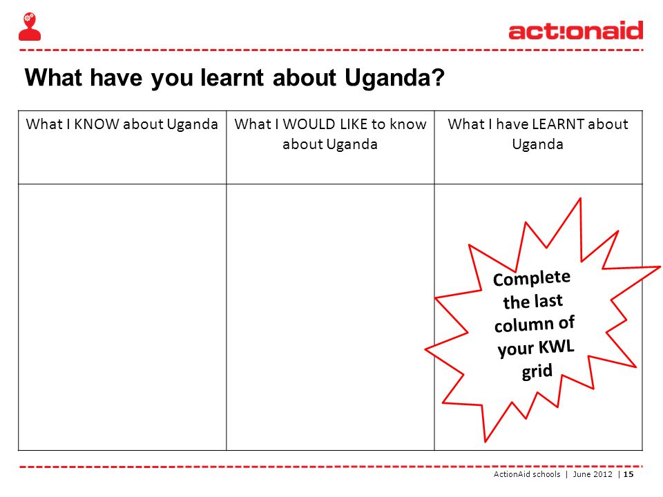 ActionAid schools | June 2012 | 15 What I KNOW about UgandaWhat I WOULD LIKE to know about Uganda What I have LEARNT about Uganda What have you learnt about Uganda.
