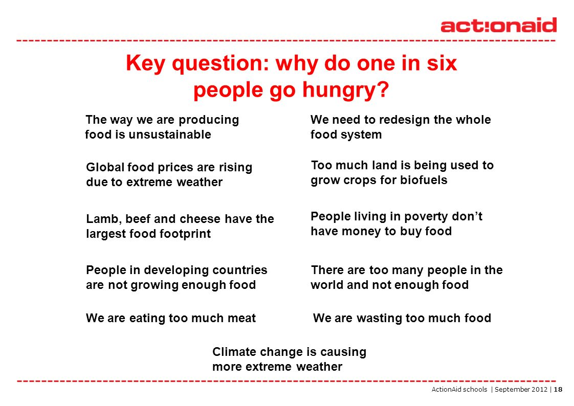 ActionAid schools | September 2012 | 18 Key question: why do one in six people go hungry? Global food prices are rising due to extreme weather Lamb, b