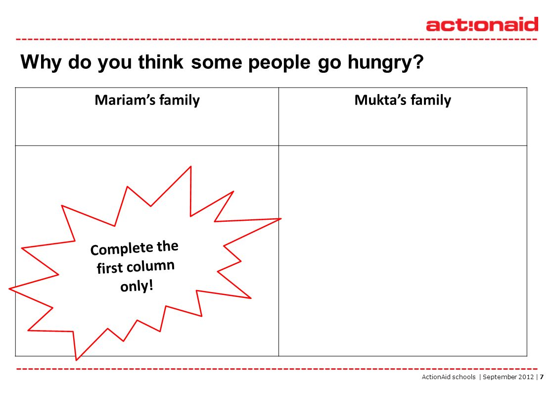 ActionAid schools | September 2012 | 7 Mariams familyMuktas family Why do you think some people go hungry? Complete the first column only!