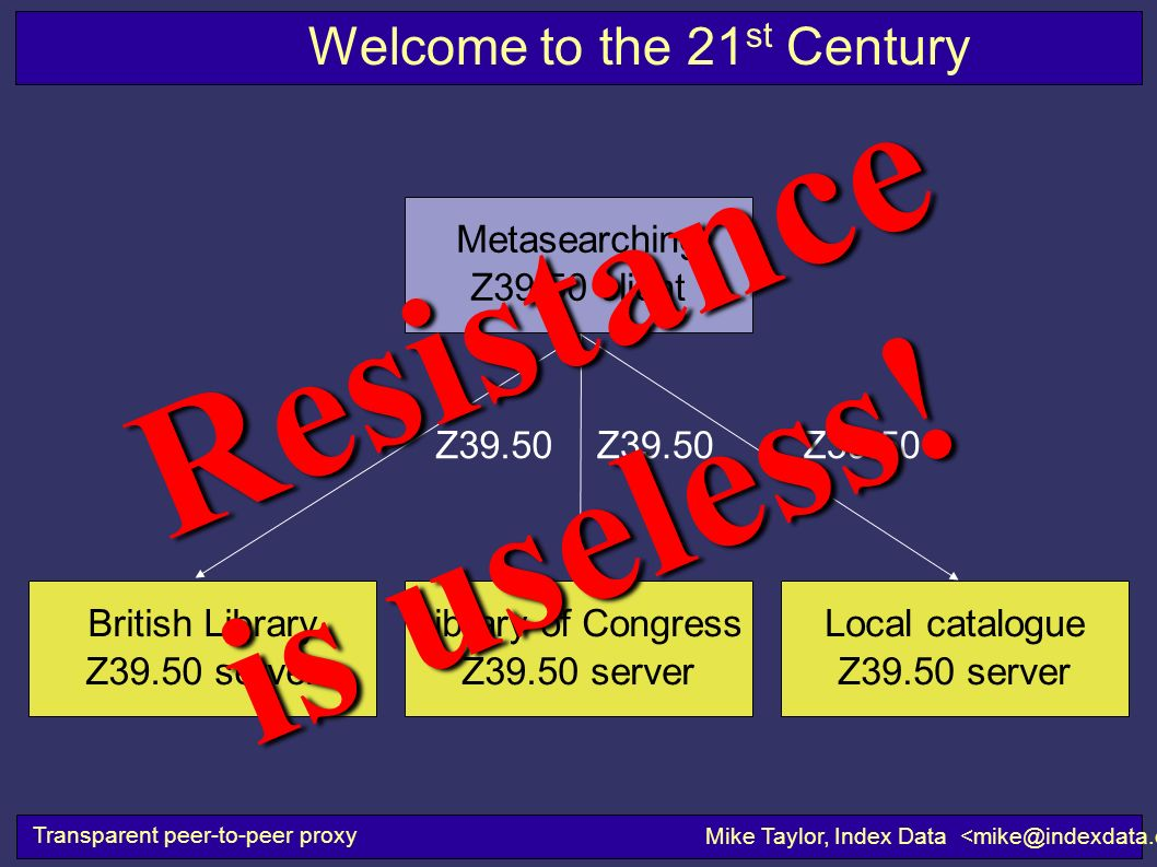 Welcome to the 21 st Century Transparent peer-to-peer proxy Mike Taylor, Index Data Library of Congress Z39.50 server Metasearching Z39.50 client Z39.50 British Library Z39.50 server Local catalogue Z39.50 server Z39.50 Resistance is useless!