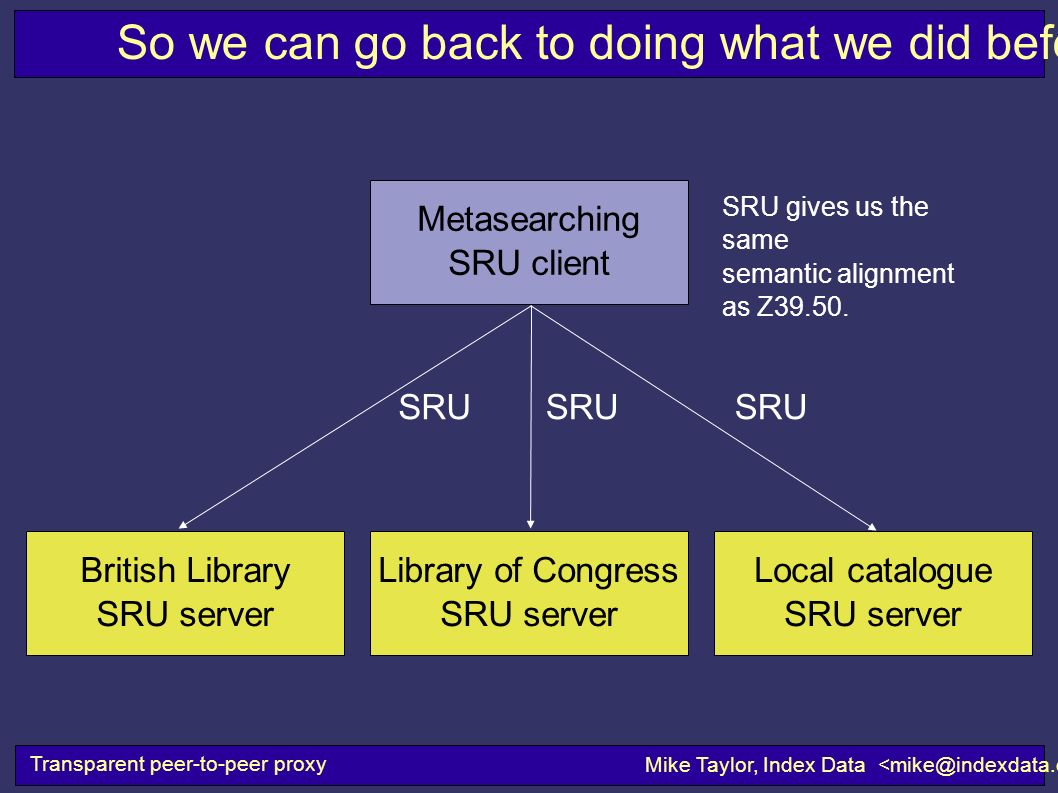 So we can go back to doing what we did before Transparent peer-to-peer proxy Mike Taylor, Index Data Library of Congress SRU server Metasearching SRU client SRU British Library SRU server Local catalogue SRU server SRU SRU gives us the same semantic alignment as Z39.50.