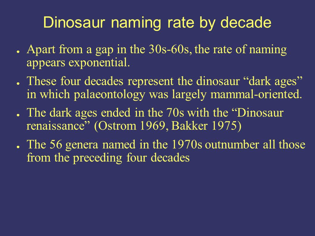 Apart from a gap in the 30s-60s, the rate of naming appears exponential.