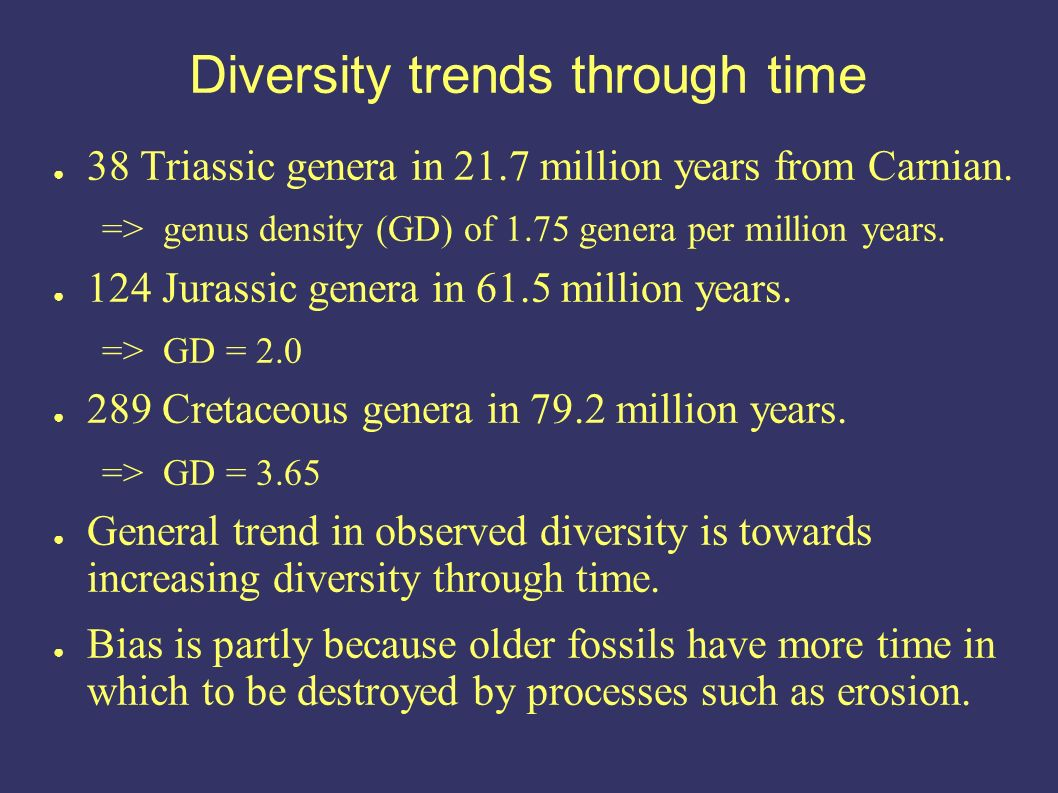 Diversity trends through time 38 Triassic genera in 21.7 million years from Carnian.