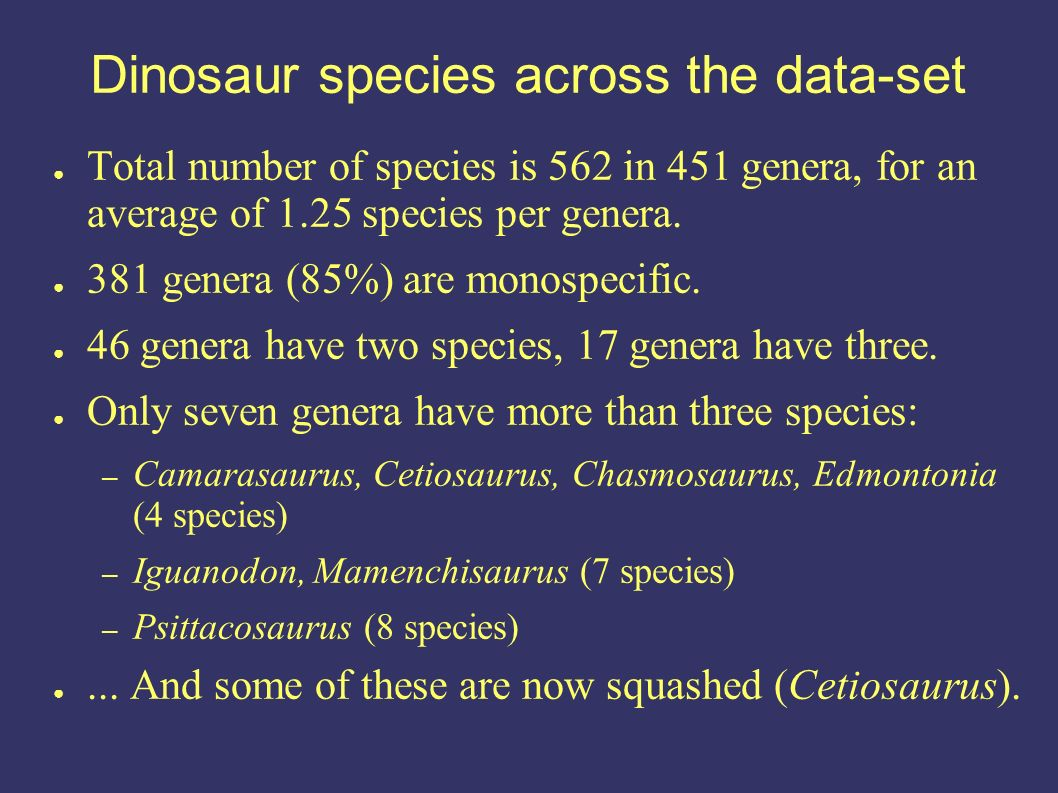 Dinosaur species across the data-set Total number of species is 562 in 451 genera, for an average of 1.25 species per genera.