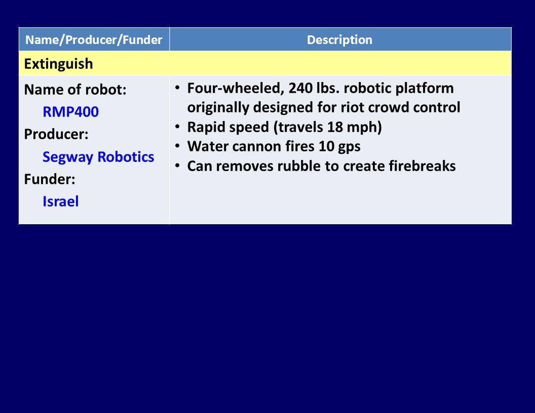 Name/Producer/FunderDescription Extinguish Name of robot: RMP400 Producer: Segway Robotics Funder: Israel Four-wheeled, 240 lbs. robotic platform orig