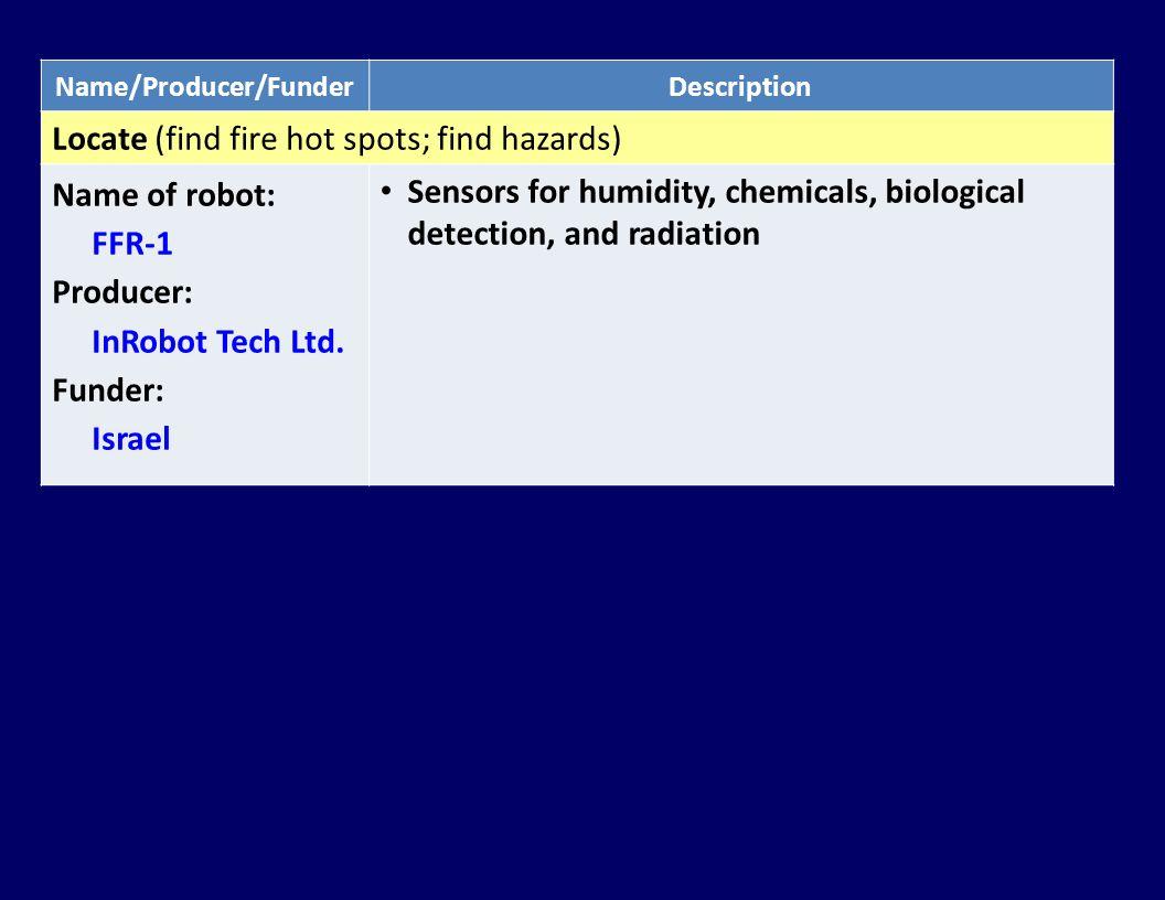 Name/Producer/FunderDescription Locate (find fire hot spots; find hazards) Name of robot: FFR-1 Producer: InRobot Tech Ltd. Funder: Israel Sensors for