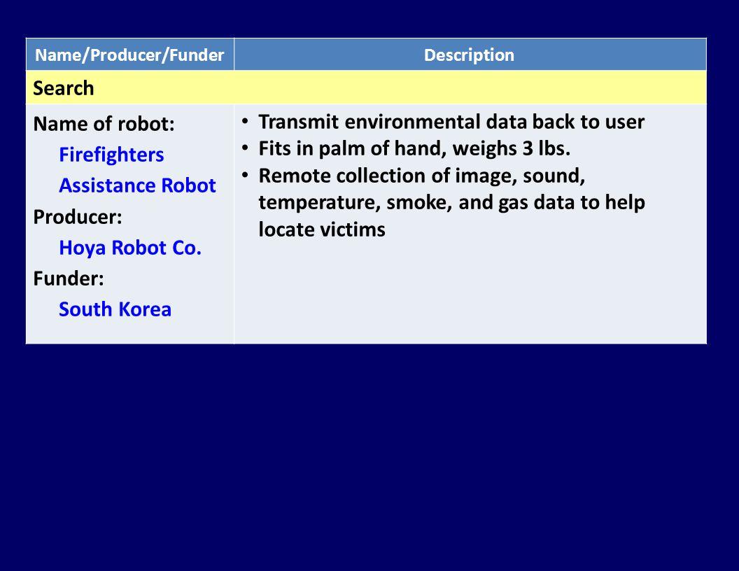Name/Producer/FunderDescription Search Name of robot: Firefighters Assistance Robot Producer: Hoya Robot Co. Funder: South Korea Transmit environmenta