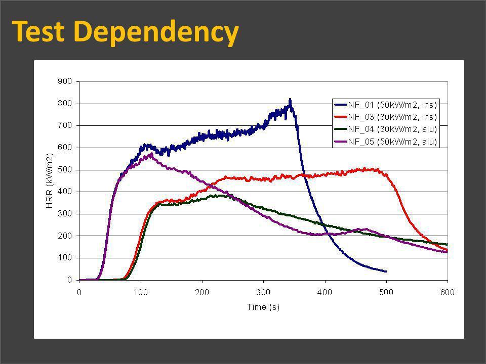 Test Dependency
