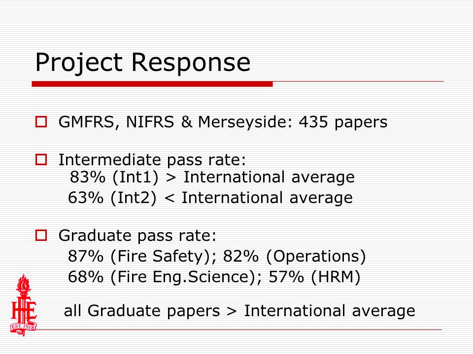 Project Response GMFRS, NIFRS & Merseyside: 435 papers Intermediate pass rate: 83% (Int1) > International average 63% (Int2) < International average Graduate pass rate: 87% (Fire Safety); 82% (Operations) 68% (Fire Eng.Science); 57% (HRM) all Graduate papers > International average