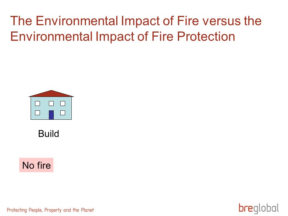 The Environmental Impact of Fire versus the Environmental Impact of Fire Protection Build No fire