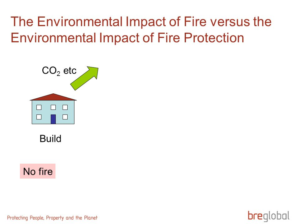 The Environmental Impact of Fire versus the Environmental Impact of Fire Protection Build CO 2 etc No fire