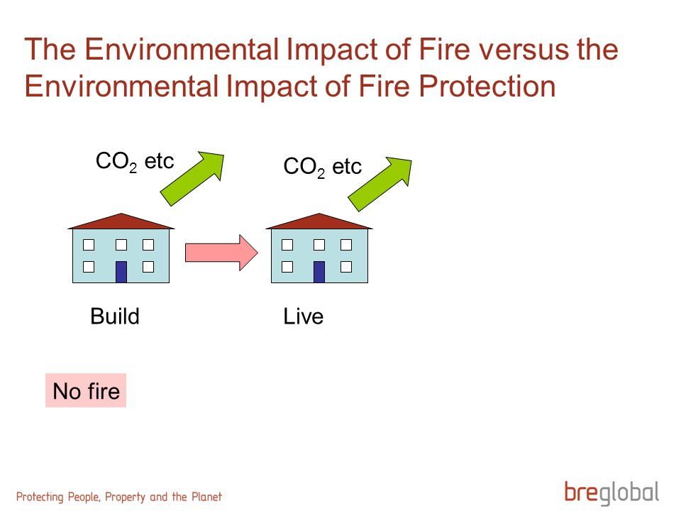 The Environmental Impact of Fire versus the Environmental Impact of Fire Protection BuildLive CO 2 etc No fire