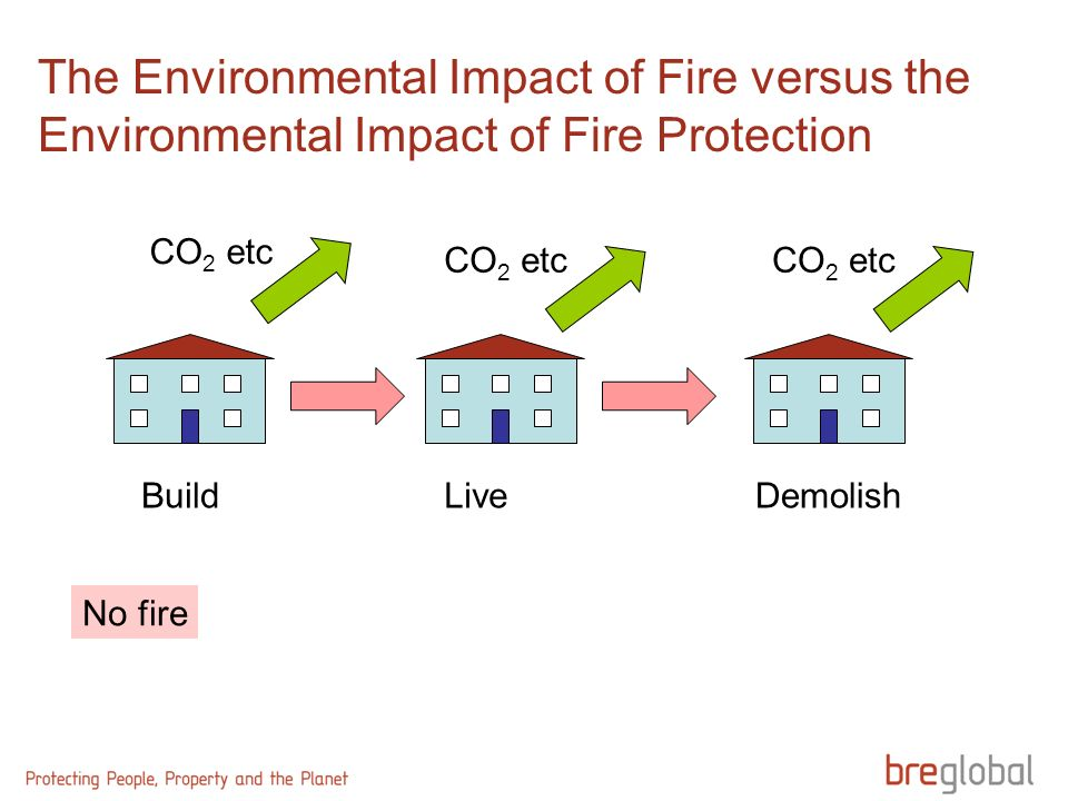 The Environmental Impact of Fire versus the Environmental Impact of Fire Protection BuildLiveDemolish CO 2 etc No fire