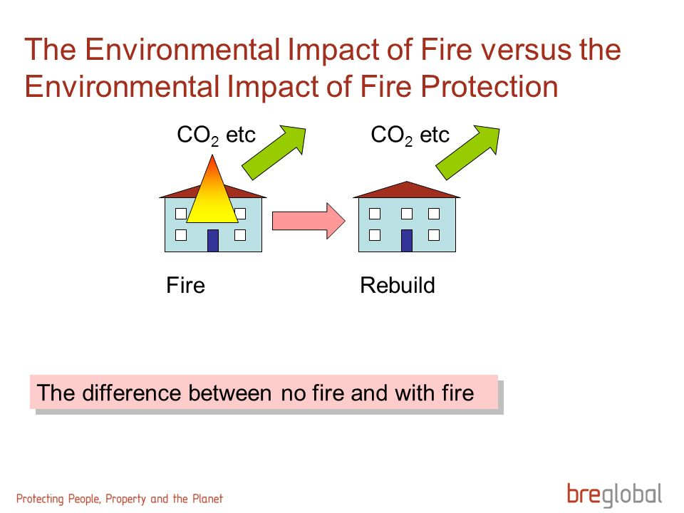 The Environmental Impact of Fire versus the Environmental Impact of Fire Protection The difference between no fire and with fire Fire CO 2 etc Rebuild