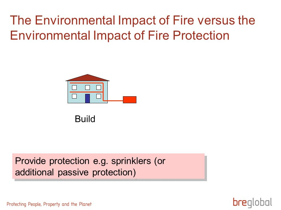 The Environmental Impact of Fire versus the Environmental Impact of Fire Protection Provide protection e.g. sprinklers (or additional passive protecti