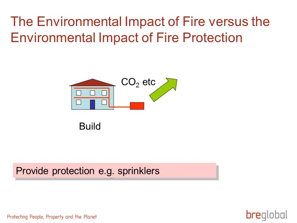 The Environmental Impact of Fire versus the Environmental Impact of Fire Protection Provide protection e.g. sprinklers Build CO 2 etc