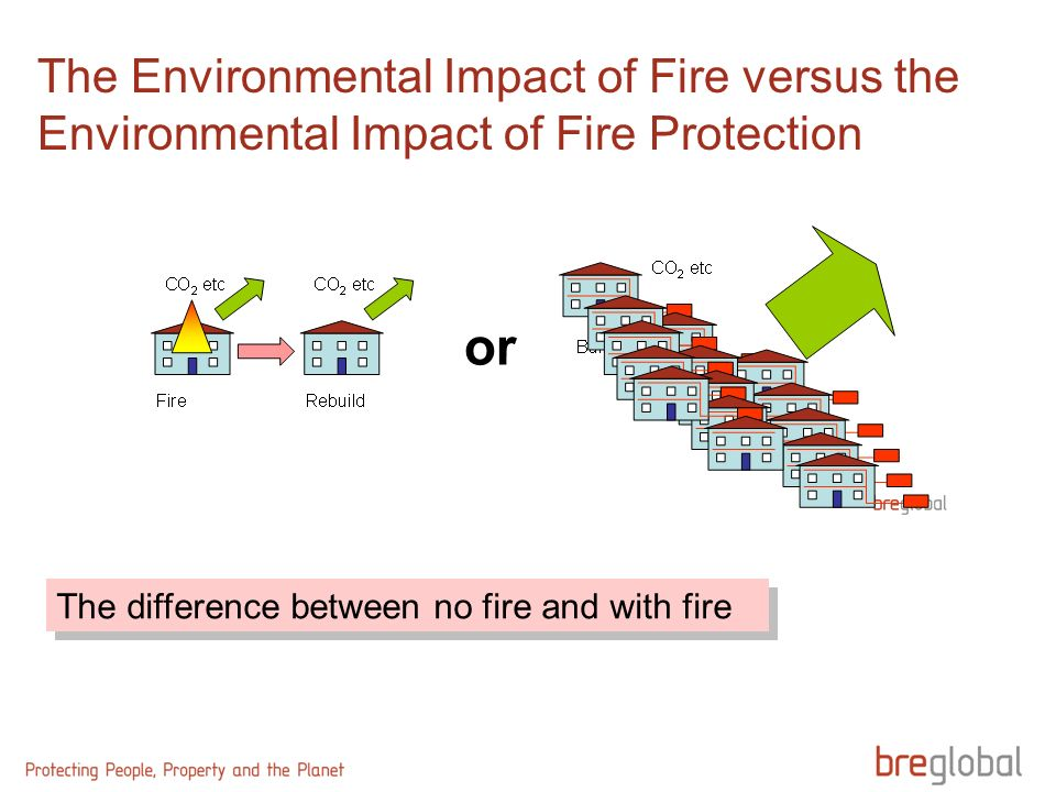 The Environmental Impact of Fire versus the Environmental Impact of Fire Protection The difference between no fire and with fire or