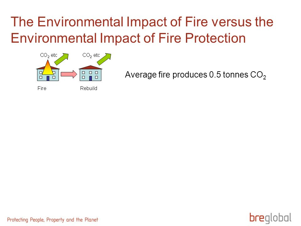 The Environmental Impact of Fire versus the Environmental Impact of Fire Protection Average fire produces 0.5 tonnes CO 2