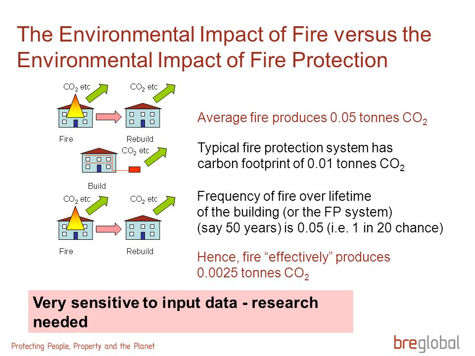 The Environmental Impact of Fire versus the Environmental Impact of Fire Protection Very sensitive to input data - research needed Average fire produc