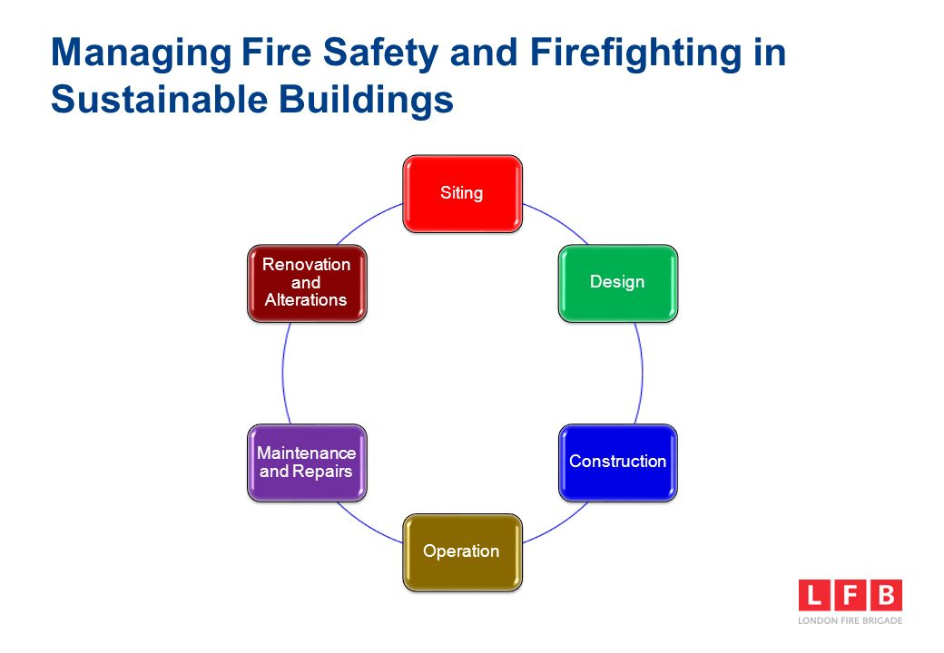 Managing Fire Safety and Firefighting in Sustainable Buildings SitingDesignConstructionOperation Maintenance and Repairs Renovation and Alterations