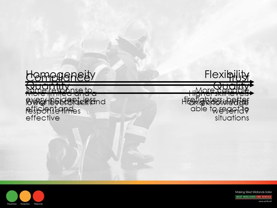 QuantityQuality Weight of attack and response times How good is what we send? HomogeneityFlexibility Same response to every incident, less efficient a