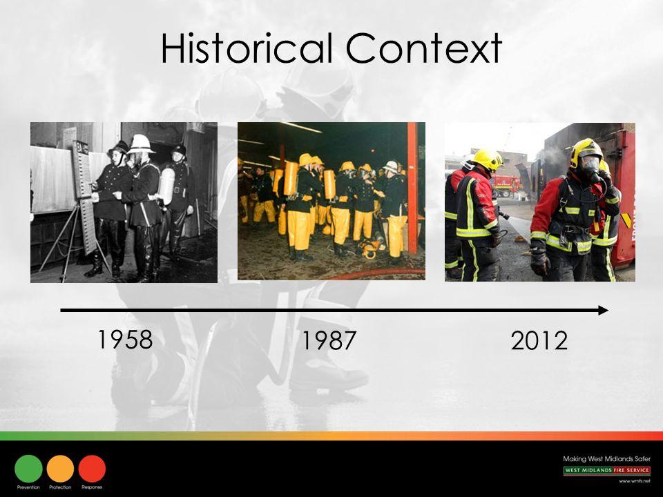 Historical Context 1958 19872012